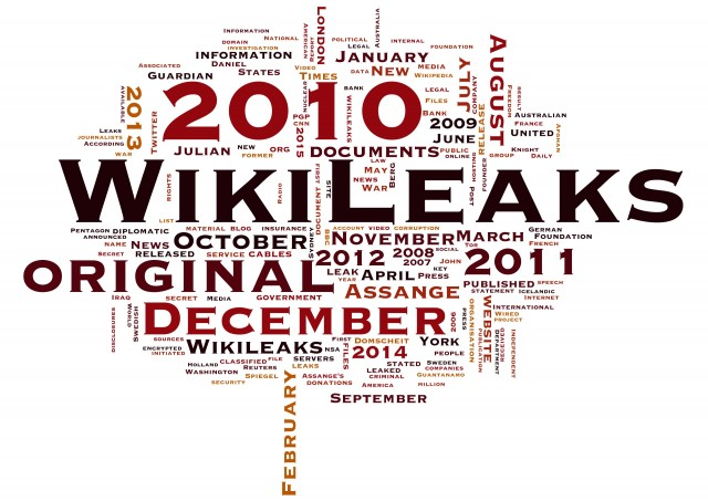 WikiLeaks Research – Wikipedia Summary image